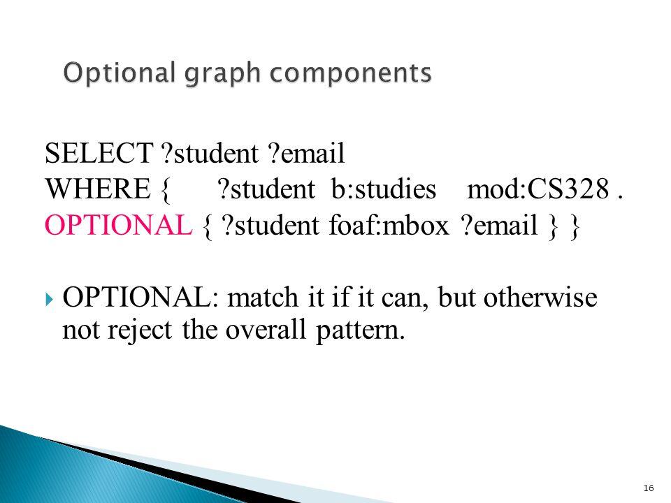 SELECT student email WHERE { student b:studies mod:CS328.