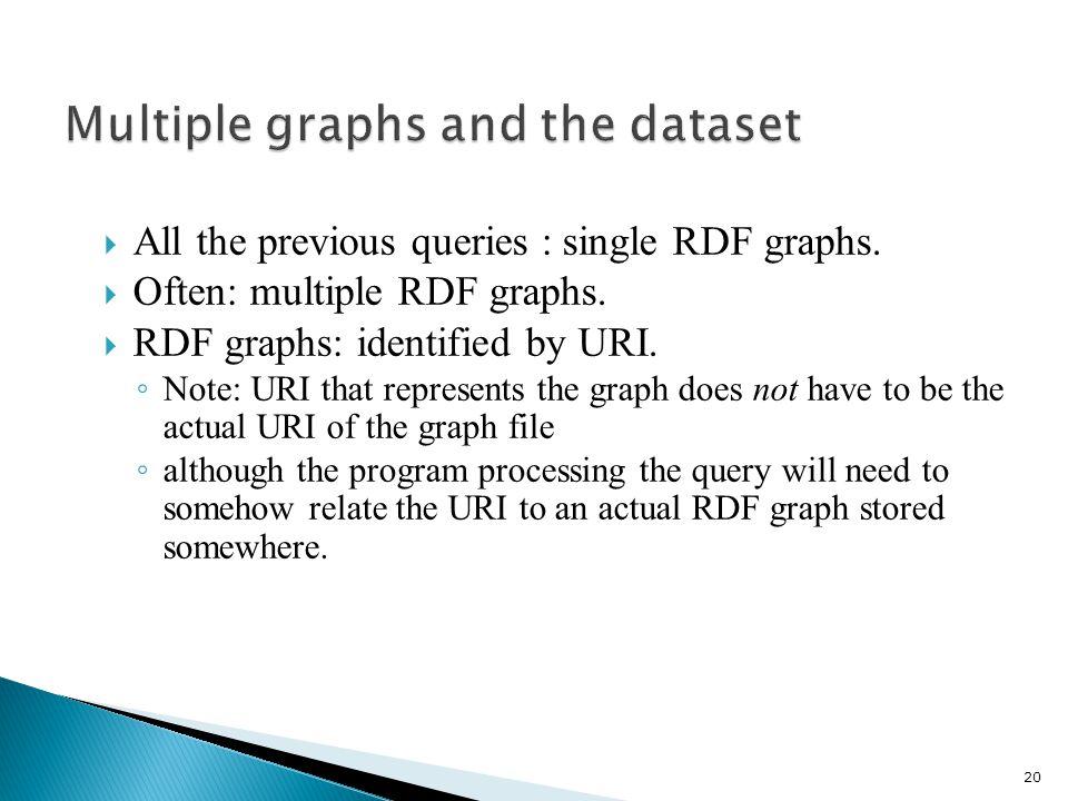  All the previous queries : single RDF graphs.  Often: multiple RDF graphs.