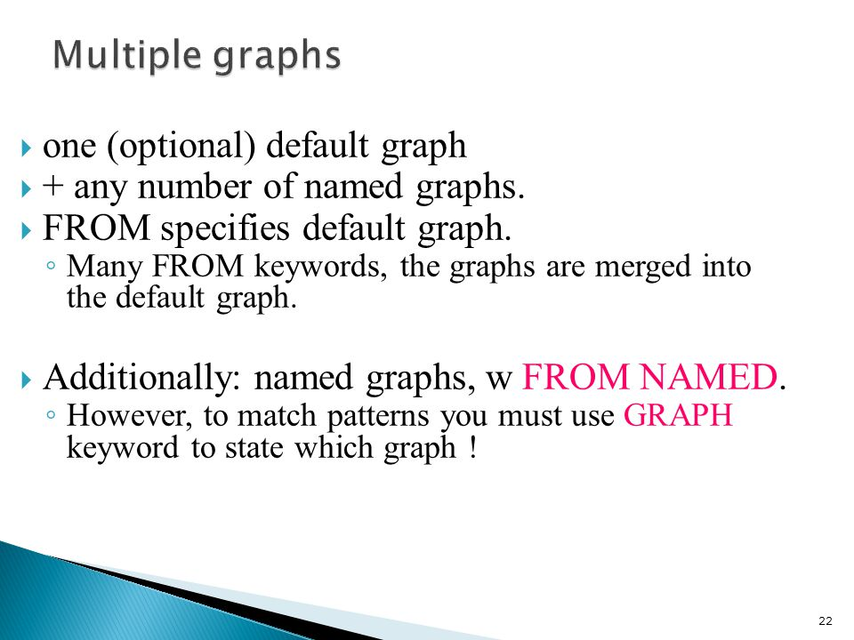  one (optional) default graph  + any number of named graphs.