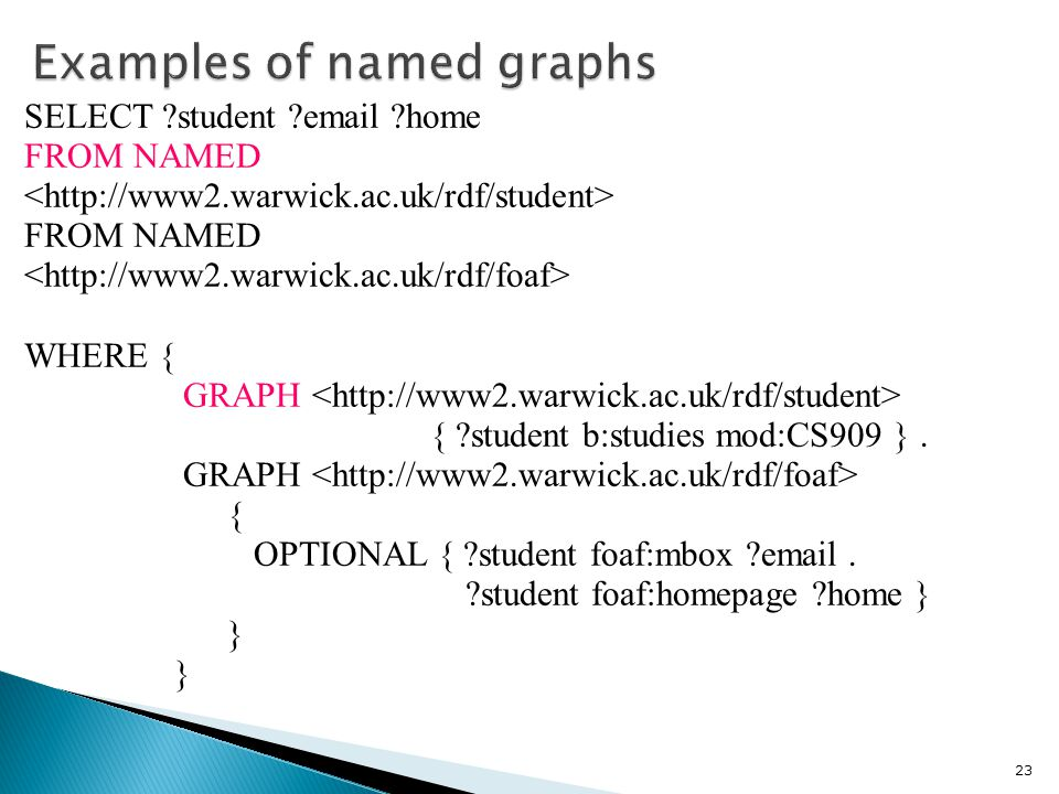 SELECT student email home FROM NAMED FROM NAMED WHERE { GRAPH { student b:studies mod:CS909 }.