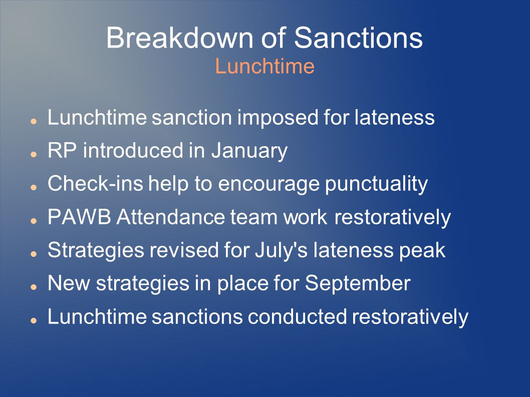 Lunchtime sanction imposed for lateness RP introduced in January Check-ins help to encourage punctuality PAWB Attendance team work restoratively Strategies revised for July s lateness peak New strategies in place for September Lunchtime sanctions conducted restoratively