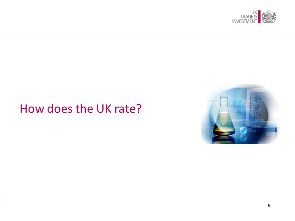 5 How does the UK rate