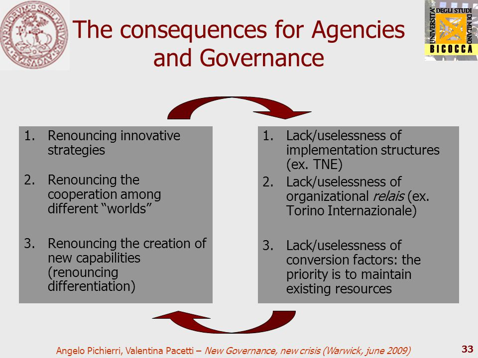 Angelo Pichierri, Valentina Pacetti – New Governance, new crisis (Warwick, june 2009) 33 The consequences for Agencies and Governance 1.Renouncing inn