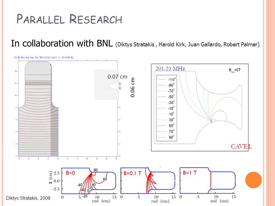 P ARALLEL R ESEARCH In collaboration with BNL (Diktys Stratakis, Harold Kirk, Juan Gallardo, Robert Palmer) 0.07 cm 0.06 cm CAVEL 201.23 MHz Diktys Stratakis, 2008