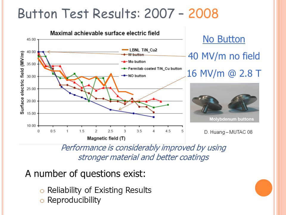 Button Test Results: 2007 – 2008 LBNL TiN_Cu2 – LBNL TiN_Cu2 D.