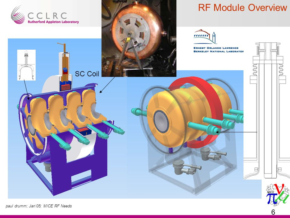 6 RF Module Overview SC Coil