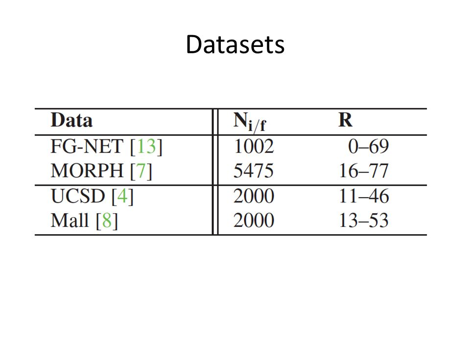 Datasets
