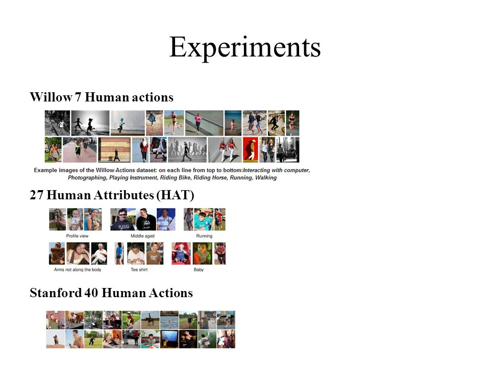 Experiments Willow 7 Human actions 27 Human Attributes (HAT) Stanford 40 Human Actions
