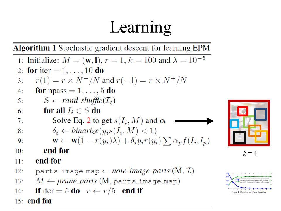 Learning k = 4