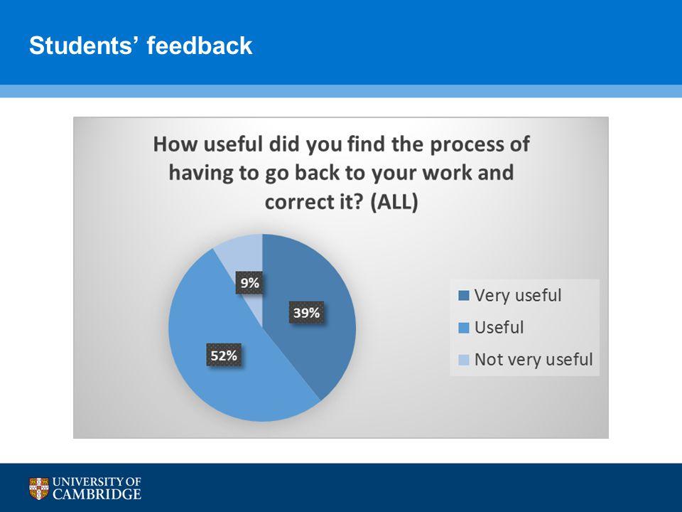 Students' feedback