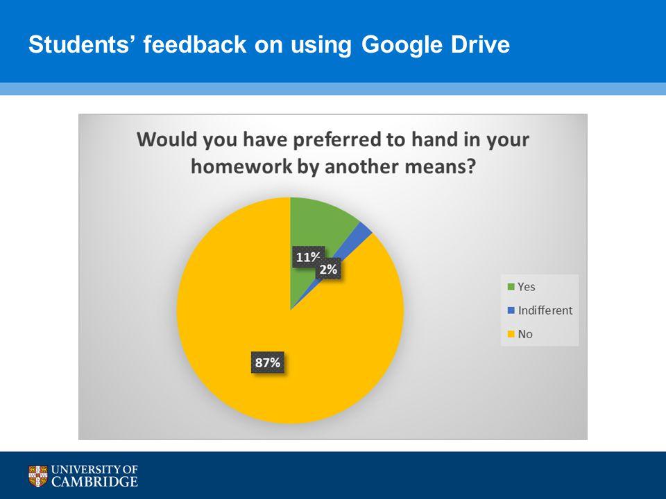 Students' feedback on using Google Drive