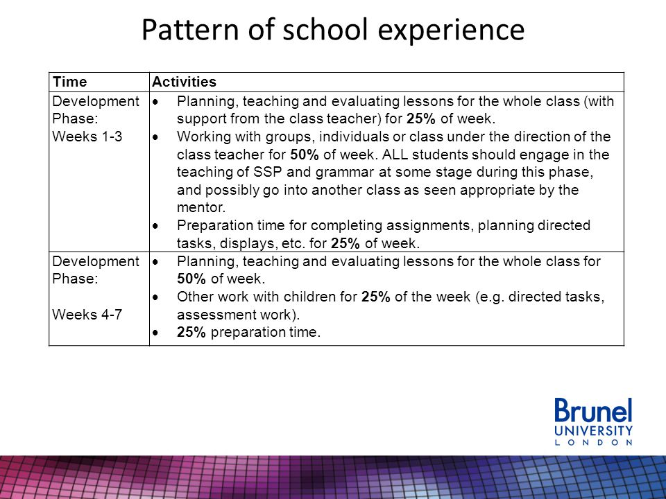 Pattern of school experience TimeActivities Development Phase: Weeks 1-3  Planning, teaching and evaluating lessons for the whole class (with support from the class teacher) for 25% of week.