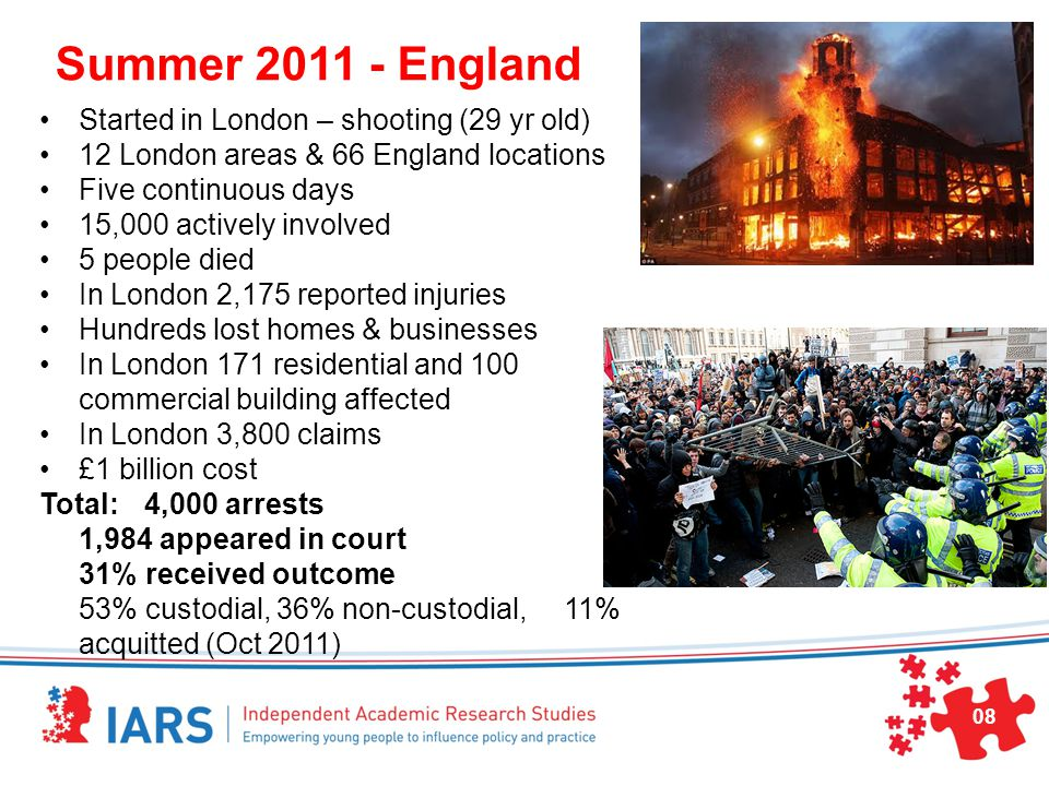 Summer England Started in London – shooting (29 yr old) 12 London areas & 66 England locations Five continuous days 15,000 actively involved 5 people died In London 2,175 reported injuries Hundreds lost homes & businesses In London 171 residential and 100 commercial building affected In London 3,800 claims £1 billion cost Total: 4,000 arrests 1,984 appeared in court 31% received outcome 53% custodial, 36% non-custodial, 11% acquitted (Oct 2011) 08