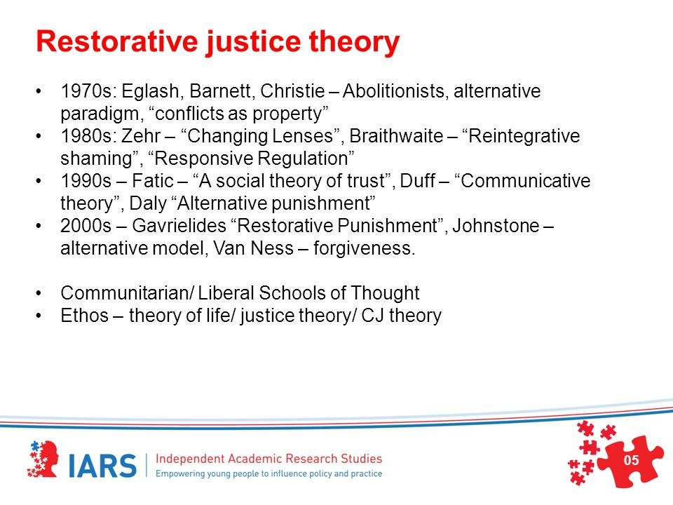 Restorative justice theory 1970s: Eglash, Barnett, Christie – Abolitionists, alternative paradigm, conflicts as property 1980s: Zehr – Changing Lenses , Braithwaite – Reintegrative shaming , Responsive Regulation 1990s – Fatic – A social theory of trust , Duff – Communicative theory , Daly Alternative punishment 2000s – Gavrielides Restorative Punishment , Johnstone – alternative model, Van Ness – forgiveness.