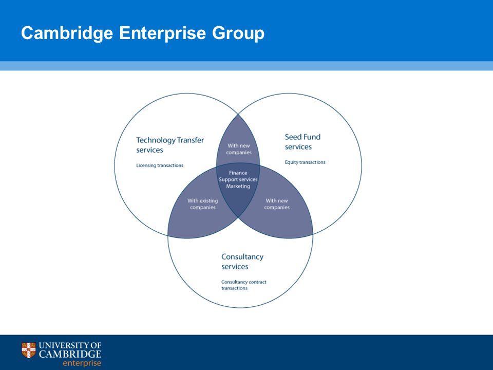 Cambridge Enterprise Group