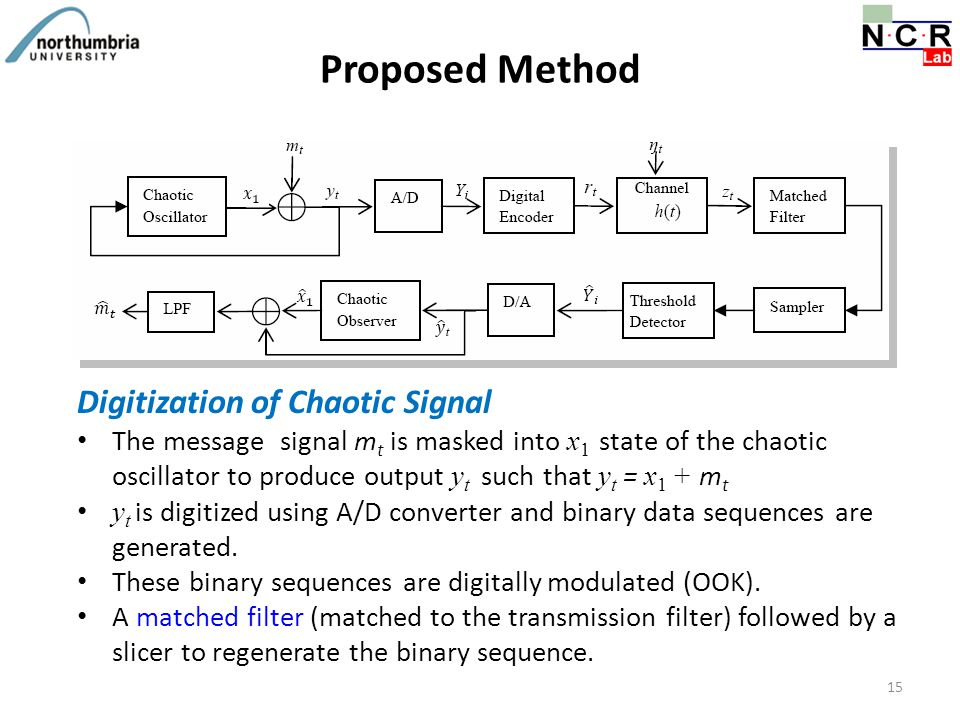 Proposed Method Digitization of Chaotic Signal The message signal m t is masked into x 1 state of the chaotic oscillator to produce output y t such th