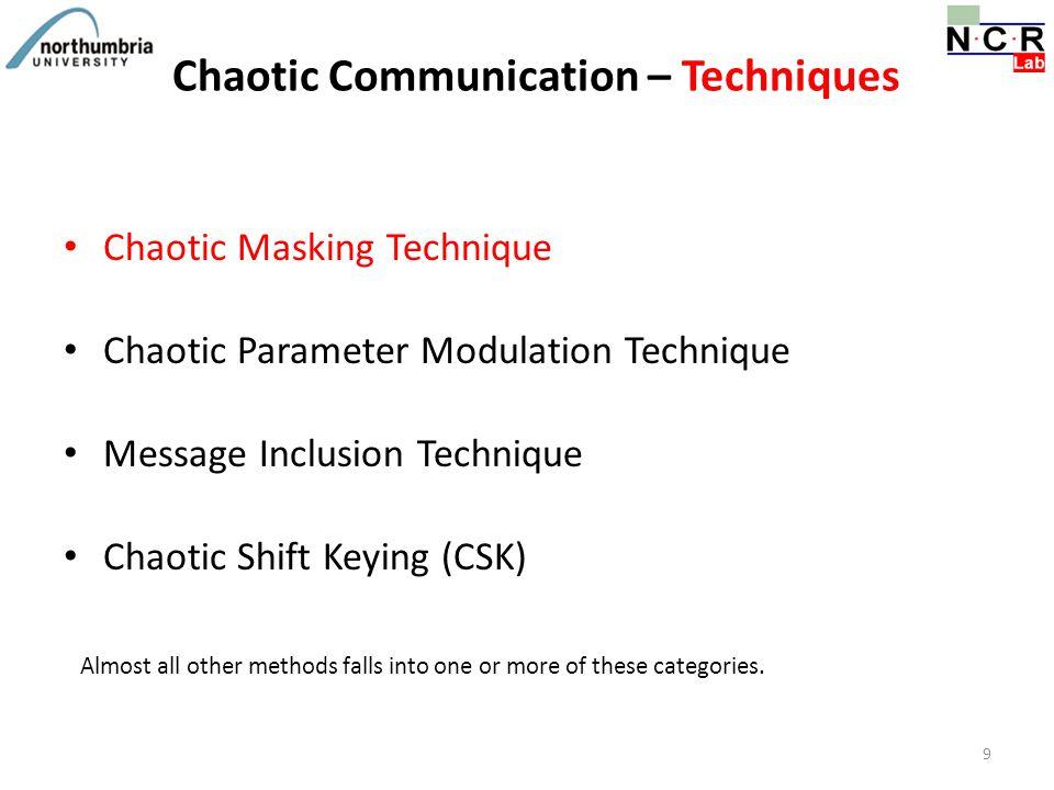 Chaotic Communication – Techniques Chaotic Masking Technique Chaotic Parameter Modulation Technique Message Inclusion Technique Chaotic Shift Keying (