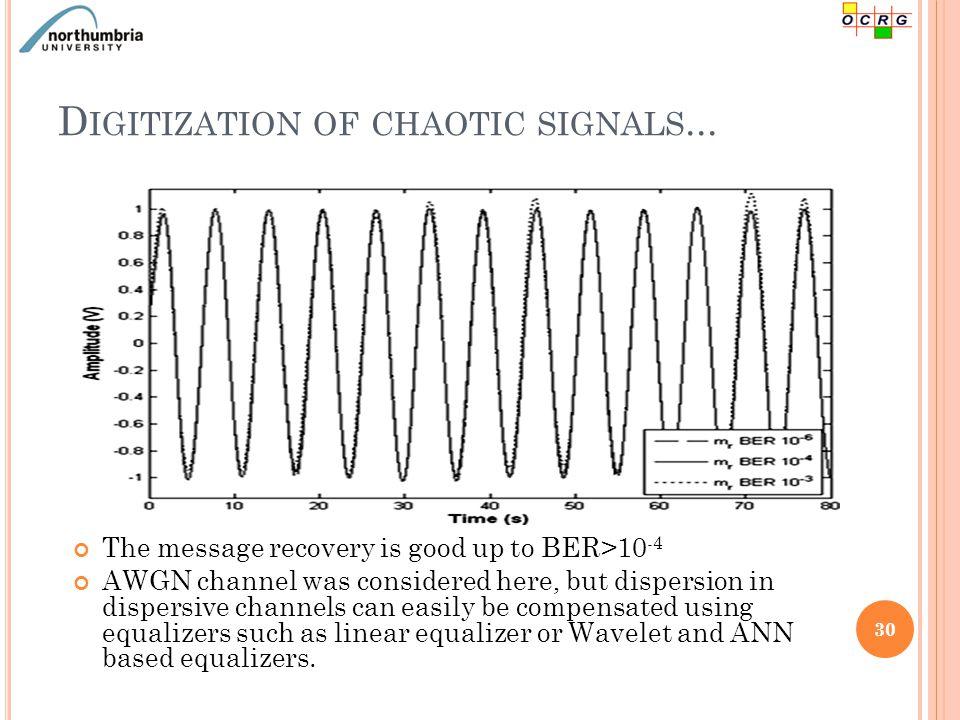 D IGITIZATION OF CHAOTIC SIGNALS...