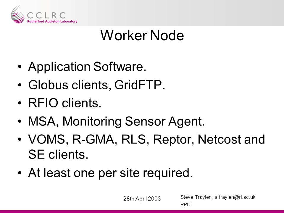 Steve Traylen, s.traylen@rl.ac.uk PPD 28th April 2003 Worker Node Application Software.