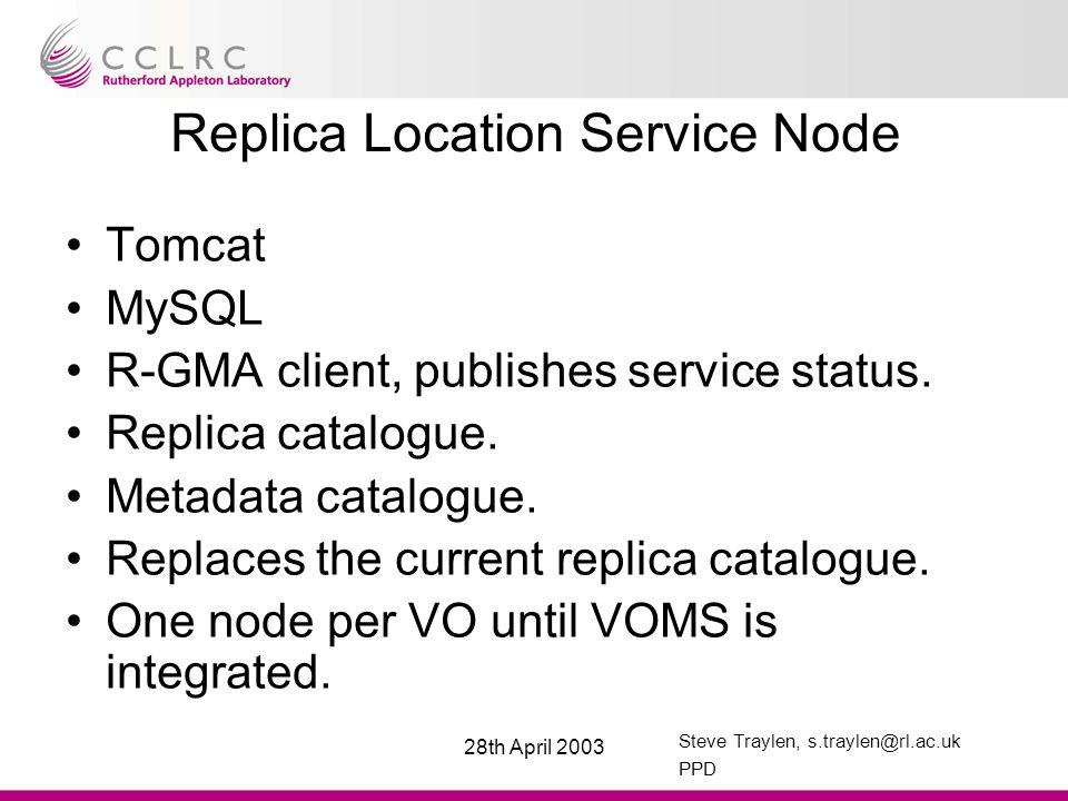 Steve Traylen, s.traylen@rl.ac.uk PPD 28th April 2003 Replica Location Service Node Tomcat MySQL R-GMA client, publishes service status.
