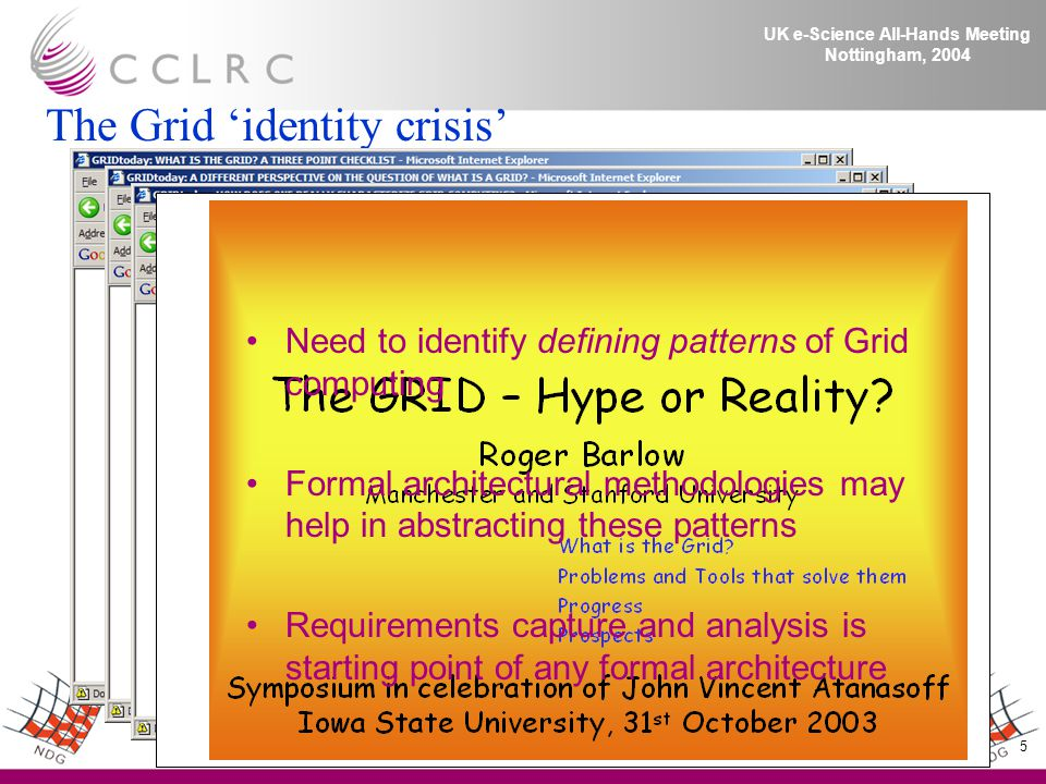 5 UK e-Science All-Hands Meeting Nottingham, 2004 The Grid 'identity crisis' Need to identify defining patterns of Grid computing Formal architectural methodologies may help in abstracting these patterns Requirements capture and analysis is starting point of any formal architecture