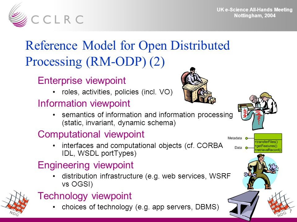 7 UK e-Science All-Hands Meeting Nottingham, 2004 Reference Model for Open Distributed Processing (RM-ODP) (2) Enterprise viewpoint roles, activities, policies (incl.