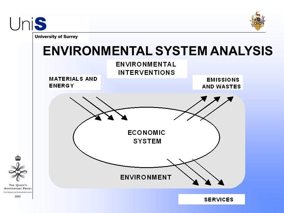 ENVIRONMENTAL SYSTEM ANALYSIS