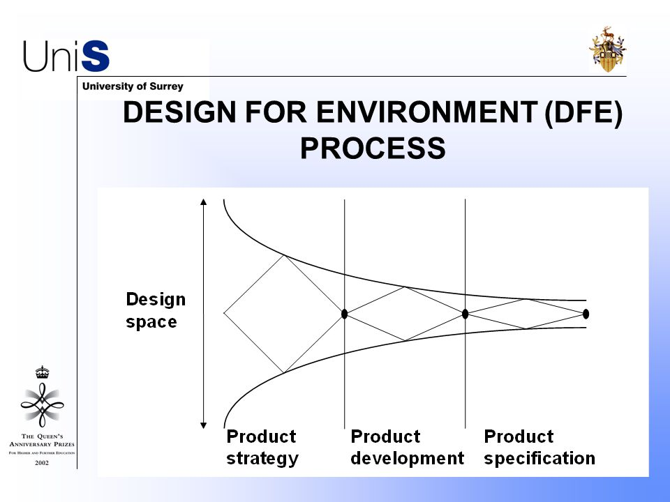 DESIGN FOR ENVIRONMENT (DFE) PROCESS
