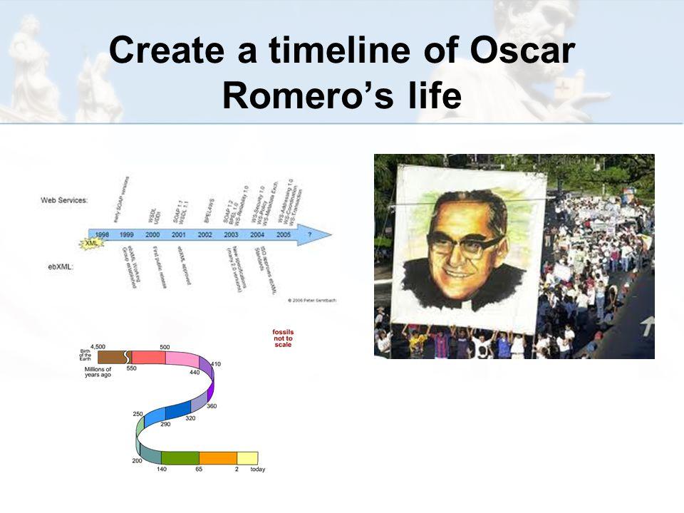 Create a timeline of Oscar Romero's life