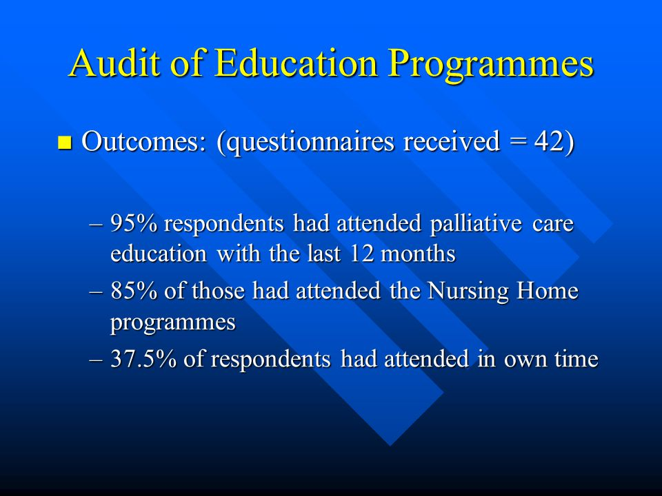 Audit of Education Programmes Outcomes: (questionnaires received = 42) Outcomes: (questionnaires received = 42) –95% respondents had attended palliative care education with the last 12 months –85% of those had attended the Nursing Home programmes –37.5% of respondents had attended in own time