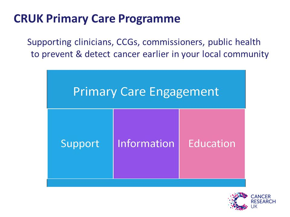 Primary Care Engagement Facilitators Dedicated facilitator in your local area Face-to-face Tailored to local needs and priorities Practical ongoing support Collaborative working Wirral and Western Cheshire CCG Tomas Edge - tomas.edge@cancer.org.uk