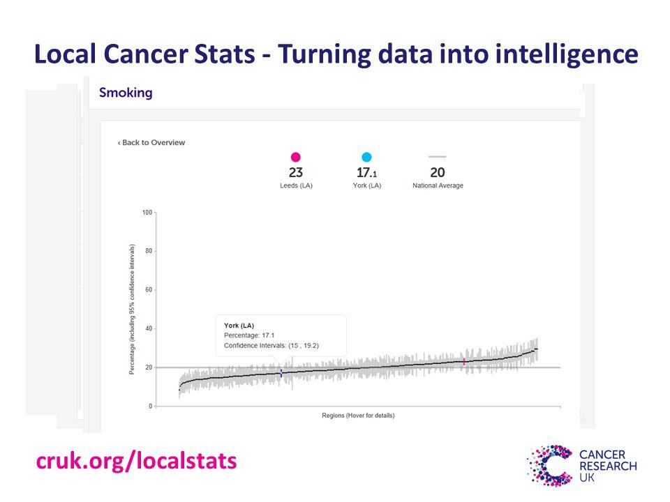Local Cancer Stats - Turning data into intelligence cruk.org/localstats