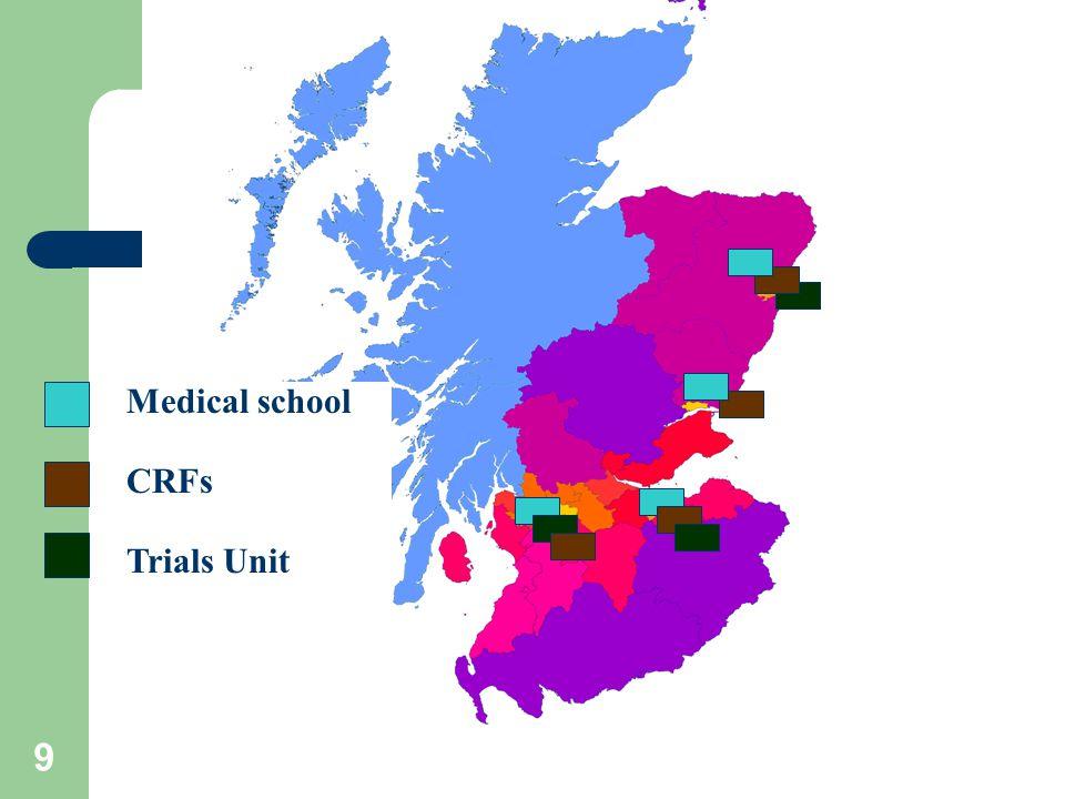 9 Medical school CRFs Trials Unit