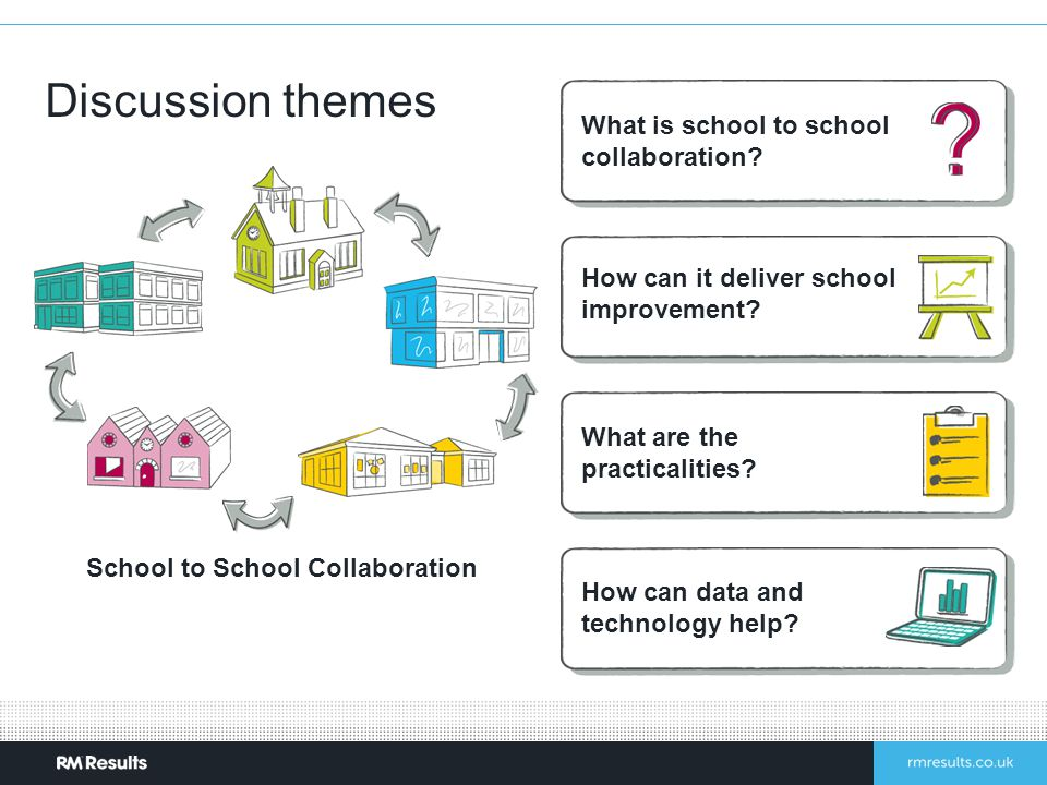 What is school to school collaboration?