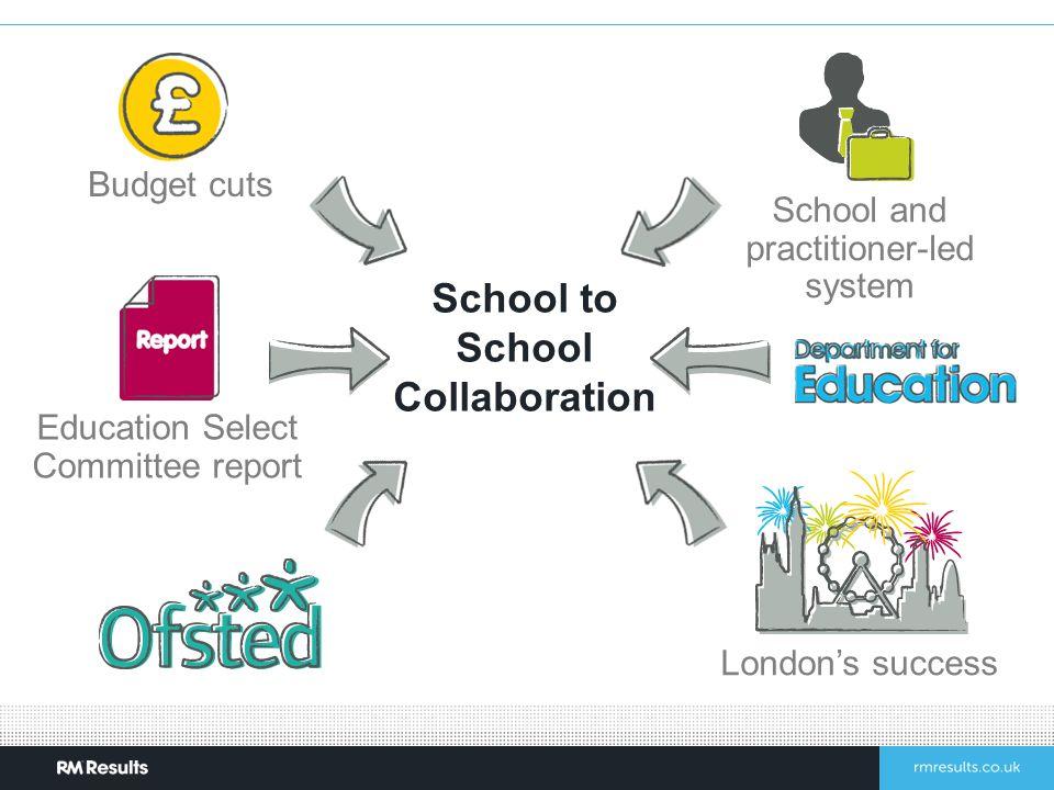 School to School Collaboration What is school to school collaboration.