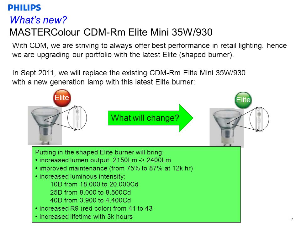 MASTERColour CDM-Rm Elite Mini 35W/930 - upgrade 2 With CDM, we are striving to always offer best performance in retail lighting, hence we are upgrading our portfolio with the latest Elite (shaped burner).