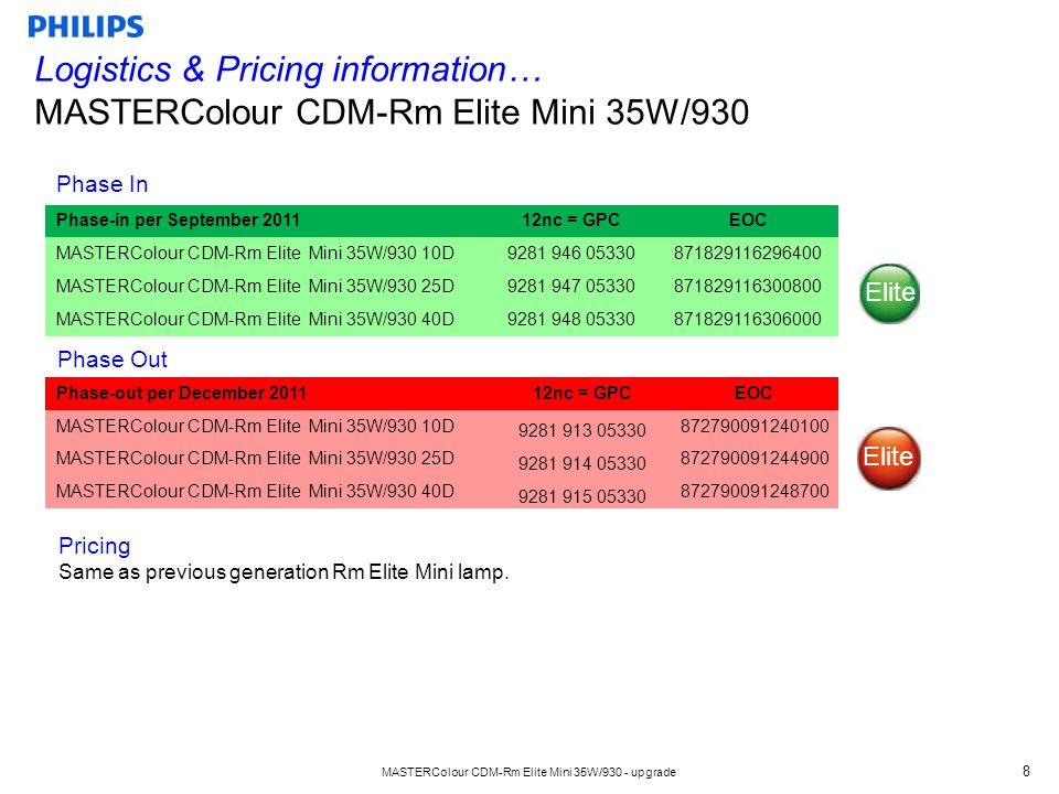 MASTERColour CDM-Rm Elite Mini 35W/930 - upgrade 8 Logistics & Pricing information… MASTERColour CDM-Rm Elite Mini 35W/930 Pricing Same as previous generation Rm Elite Mini lamp.