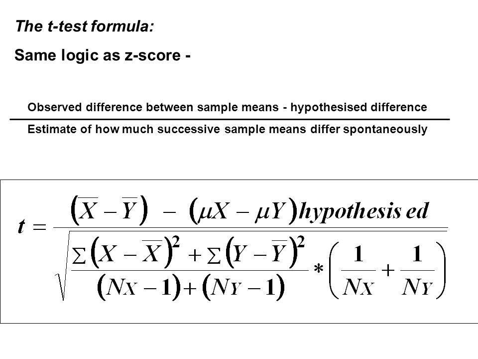 The t-test formula: Same logic as z-score - Observed difference between sample means - hypothesised difference Estimate of how much successive sample means differ spontaneously
