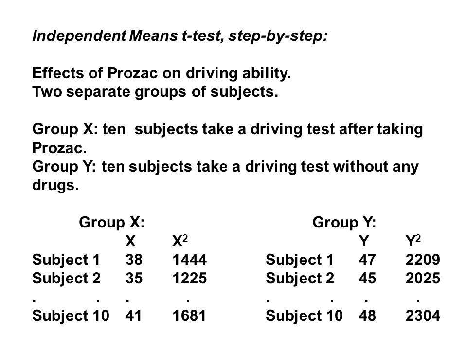 Independent Means t-test, step-by-step: Effects of Prozac on driving ability.