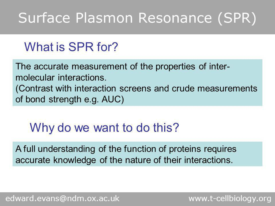 Surface Plasmon Resonance (SPR) What is SPR for? The accurate measurement of the properties of inter- molecular interactions. (Contrast with interacti