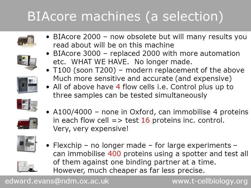 BIAcore machines (a selection) BIAcore 2000 – now obsolete but will many results you read about will be on this machine BIAcore 3000 – replaced 2000 with more automation etc.