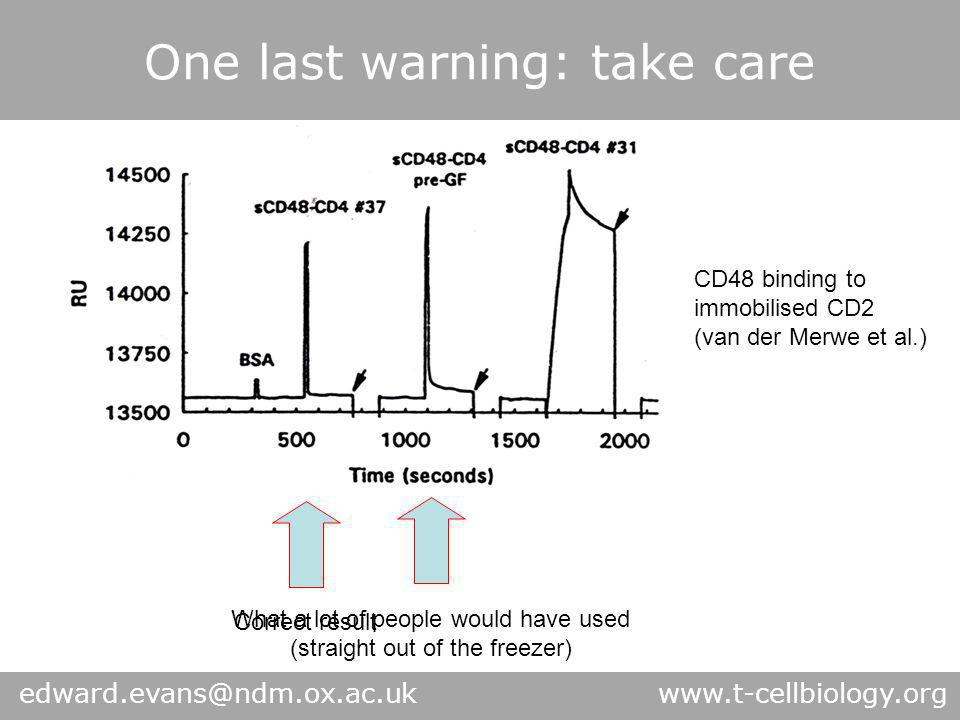 One last warning: take care CD48 binding to immobilised CD2 (van der Merwe et al.) What a lot of people would have used (straight out of the freezer)