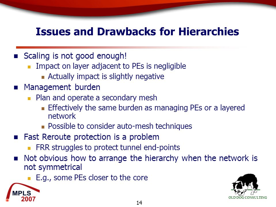 OLD DOG CONSULTING 14 Issues and Drawbacks for Hierarchies Scaling is not good enough.