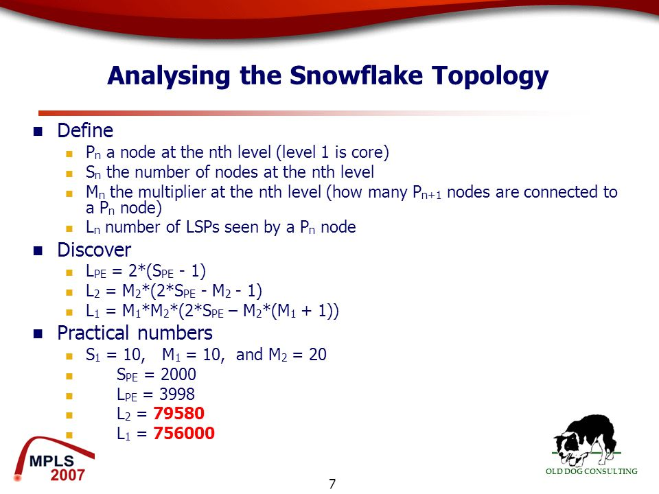 OLD DOG CONSULTING 7 Analysing the Snowflake Topology Define P n a node at the nth level (level 1 is core) S n the number of nodes at the nth level M n the multiplier at the nth level (how many P n+1 nodes are connected to a P n node) L n number of LSPs seen by a P n node Discover L PE = 2*(S PE - 1) L 2 = M 2 *(2*S PE - M 2 - 1) L 1 = M 1 *M 2 *(2*S PE – M 2 *(M 1 + 1)) Practical numbers S 1 = 10, M 1 = 10, and M 2 = 20 S PE = 2000 L PE = 3998 L 2 = 79580 L 1 = 756000
