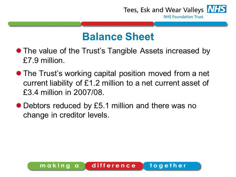 Balance Sheet The value of the Trust's Tangible Assets increased by £7.9 million.