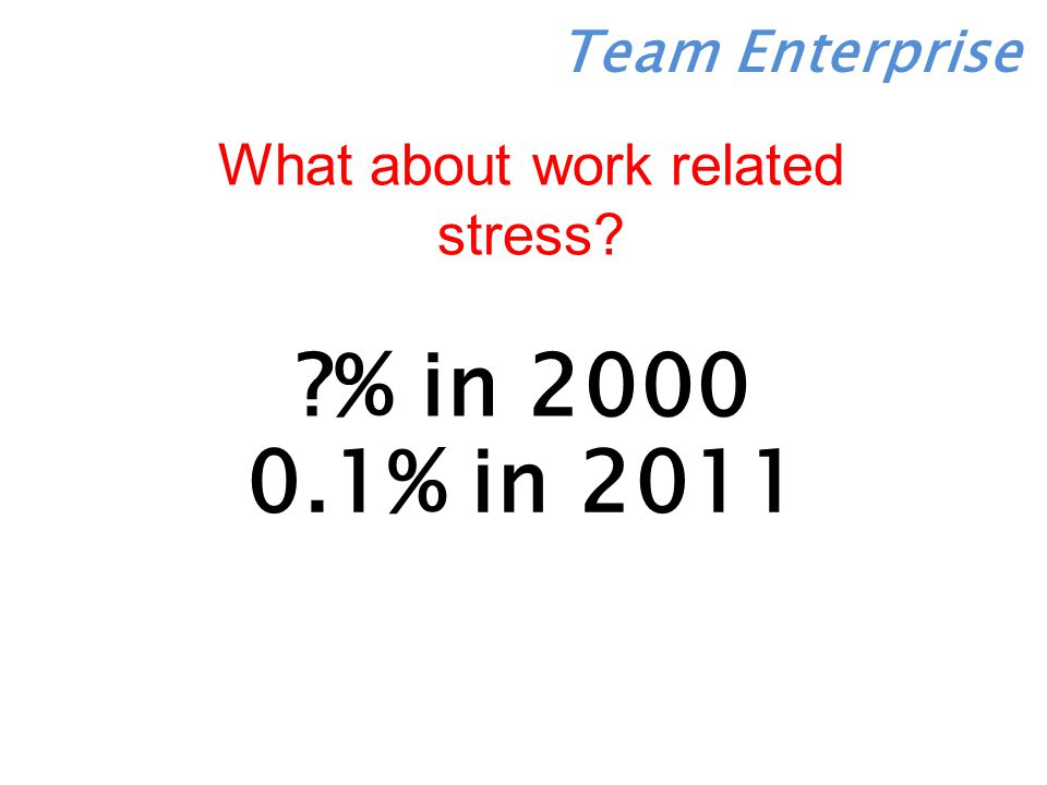 Team Enterprise ?% in 2000 0.1% in 2011 What about work related stress?