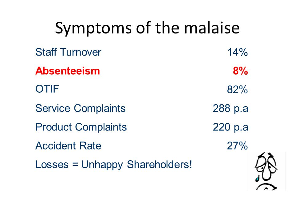 Symptoms of the malaise 27%Accident Rate Losses = Unhappy Shareholders! 288 p.aService Complaints 220 p.aProduct Complaints 82% OTIF 8%Absenteeism 14%