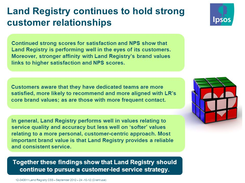 12-040611 Land Registry CSS – September 2012 – 24 -10-12 (Client use) 6 Land Registry continues to hold strong customer relationships Again, speed of service remains highly regarded as is the consistency of service and the accuracy and quality of information.