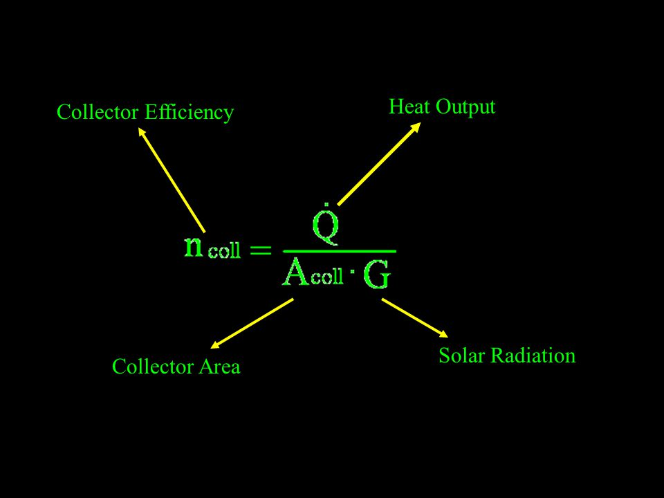 Collector Efficiency Heat Output Collector Area Solar Radiation