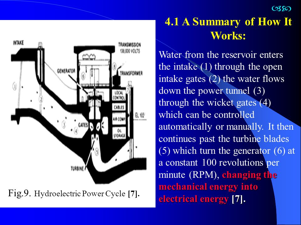 4.1 A Summary of How It Works: changing the mechanical energy into electrical energy [7]. Water from the reservoir enters the intake (1) through the o